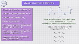 Математика 4 класс. Формула одновременного движения