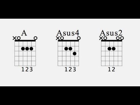 Video - CHORD: Csus2 and Csus4 - C Suspended Guitar Open Chords ...