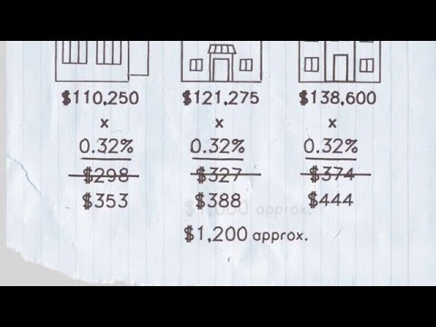 how-your-property-tax-is-calculated