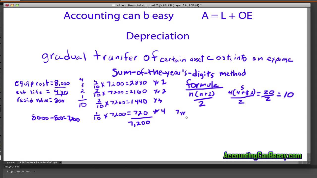 18. depreciation: formula for sum-of-the-years-digits - YouTube