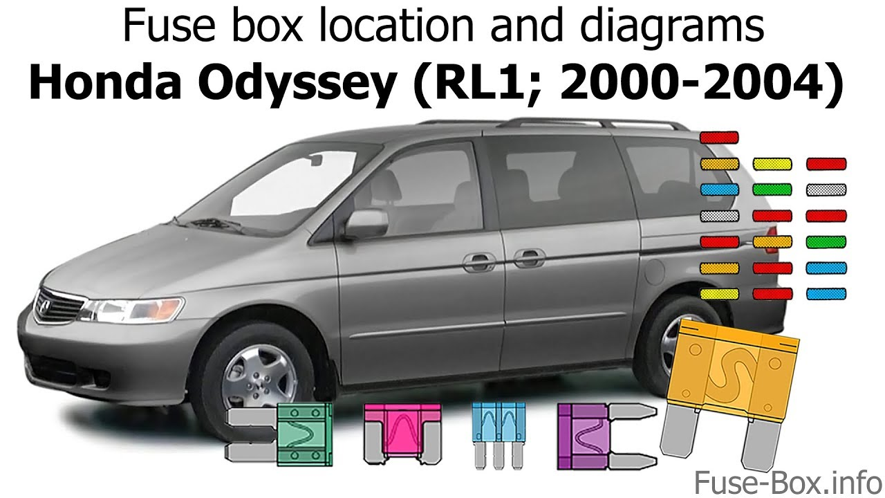 fuse box location and diagrams: honda odyssey (rl1; 2000-2004) - youtube  youtube