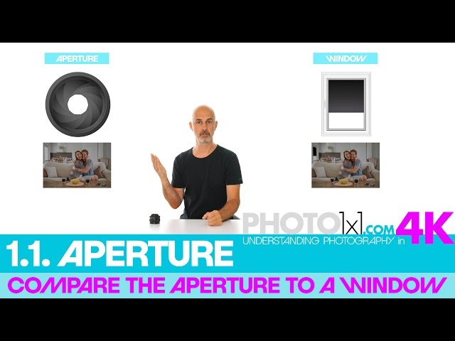APERTURE explained (in 2 1/2 minutes) Photography Beginner Course Lesson #3