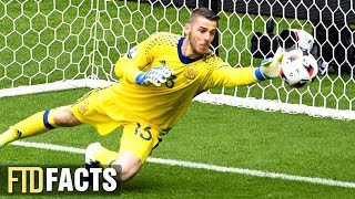 10 Best FIFA World Cup Goalkeeper Saves