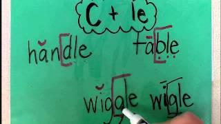 Consonant le syllable