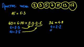Разложение на простые множители 1