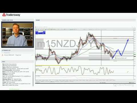 Forex Trading Strategy Webinar Video For Today: (LIVE Monday July 24, 2017)