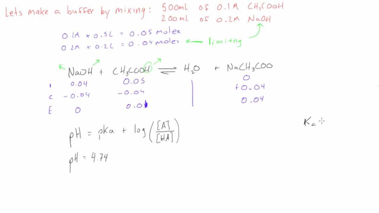 Find The Ph Of A Buffer Solution When Given Molarity And Volume Of Reactants