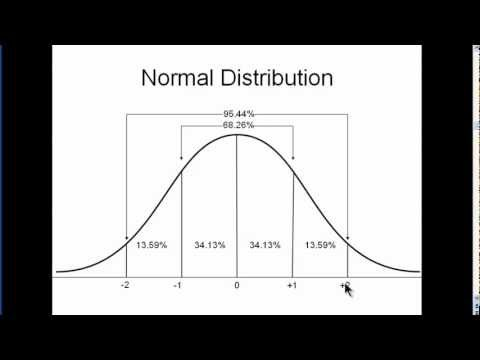 Normal Distribution - Explained Simply (part 1)