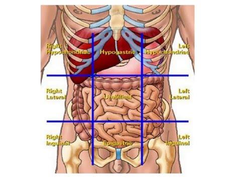 douleurs abdominales coagulation symptômes d