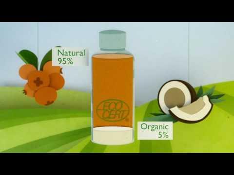EcoBeauty Certification: Understanding Ecocert