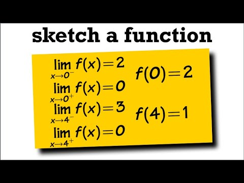 Calculus limits and sketch a graph, ex3
