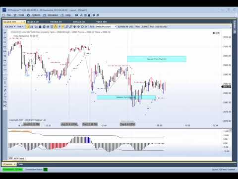 MTPredictor | Control Your Trading Risk and Win