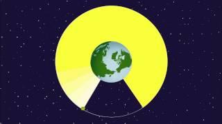 видео Очень краткий курс астрономии