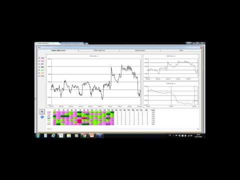 Seminario: Trader Tools II  Parejas de FOREX INDEX. Jorge Estévez. 15/03/2016