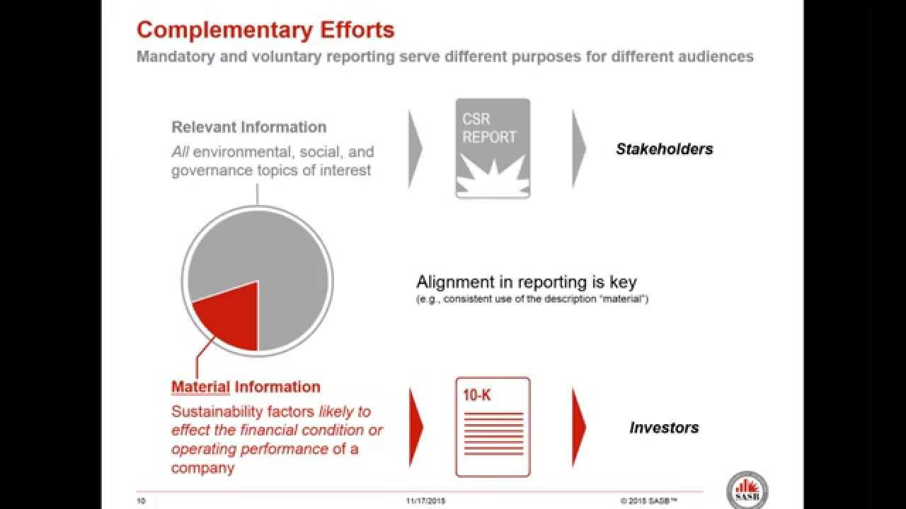 Sustainability reporting disclosure form follows function youtube sustainability reporting disclosure form follows function falaconquin