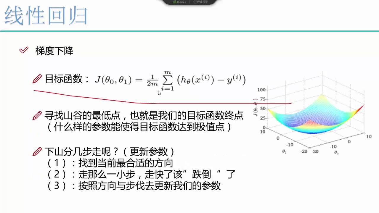 算法:線性回歸算法 6 6 梯度下降原理 - YouTube