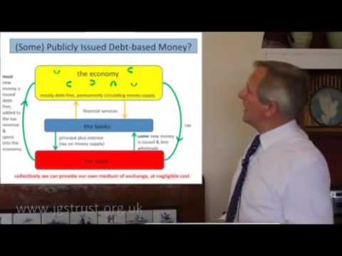 Debt Based Money & Banking