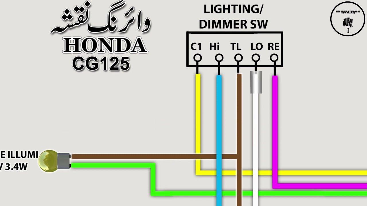 Diagram Electrical Wiring Diagram In Urdu Full Version Hd Quality In Urdu Diagramrochad Portaimprese It