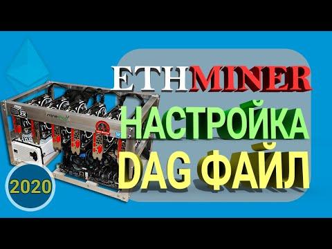 ETHminer: Настройка, Батник для AMD/NVIDIA / Деление DAG файла 4 и 8 ГБ