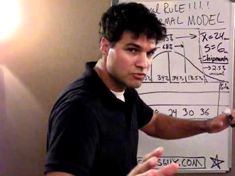 NORMAL MODEL PART 1 --- EMPIRICAL RULE (misspelled in video ... oops :)  68 95 99.7