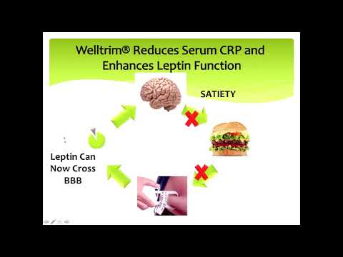 Science behind WellTrim(African Mango Seed Extract) and Weight Loss