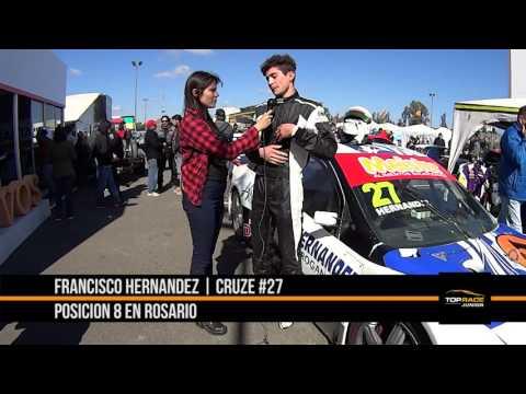 Francisco Hernandez   Post Carrera Rosario