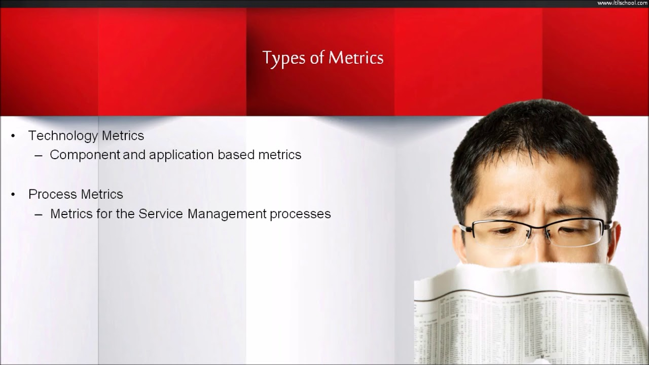 Itil Csi Continual Service Improvement Service Measurement Itil