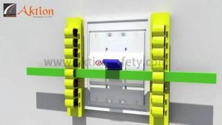 Aktion | Lockout Tagout | Breaker lockout device | Demo