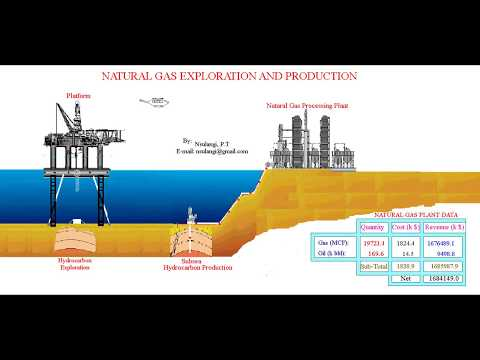Natural Gas Exploration and Production