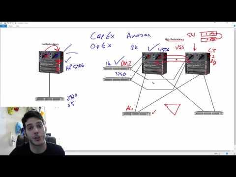 Understanding Basic Network Design