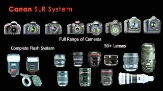 A Guide to the Canon Rebel T3i / 600D and a Canon Product Overview