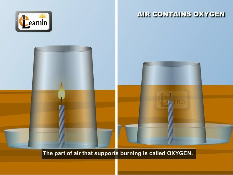 Air Contains Oxygen Experiment Elementary Science Youtube