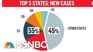 Florida Becomes The Word Epicenter Of Coronavirus | Morning Joe | MSNBC