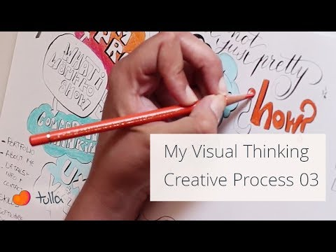 My visual thinking process: Creating a portfolio 03