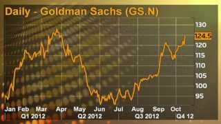 4xSig.com Forex Trading Signals: U.S. Day Ahead - Goldman could be a comeback kid
