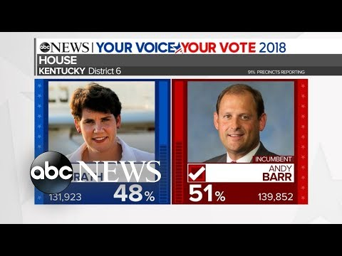 Andy Barr expected to defeat Amy McGrath for Kentucky House seat