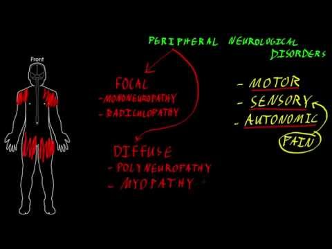 Peripheral neurological disorders