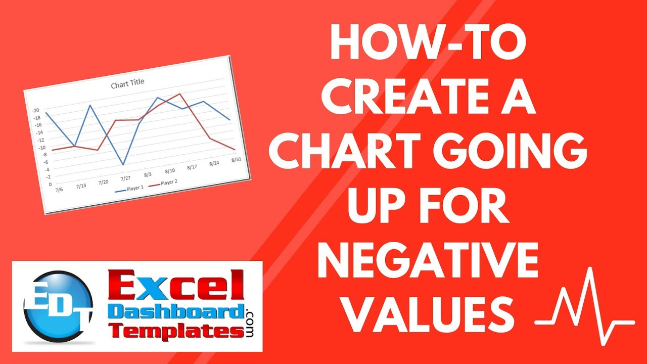 Howto Create A Chart Going Up For Negative Values