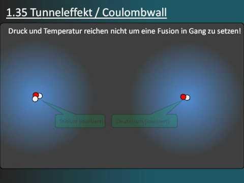 Kern-Fusion / Trägheitseinschluss / Magnetischer Einschluss Part (2/5)