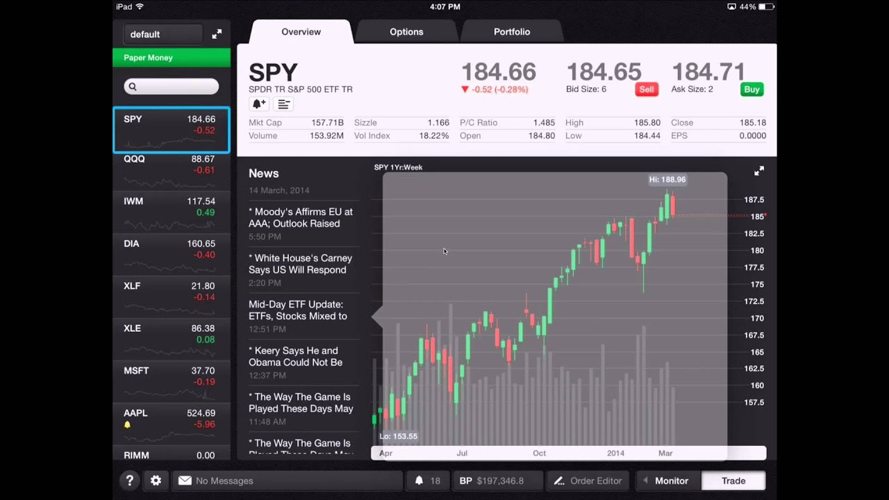 ThinkOrSwim Mobile For Ipad Overview - YouTube