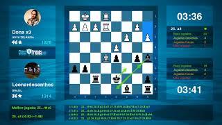 Chess Game Analysis: Dona x3 - Leonardosanthos : 1-0 (By ChessFriends.com)