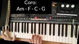 Libre Miel San Marcos - Tutorial acordes piano