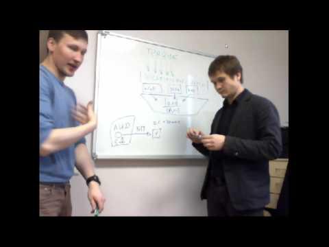 Infull - обучающее видео на тему: CRM 1 Трафик и лидогенерация (описание Лидов)