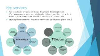 Présentation NATECH IT  - FR