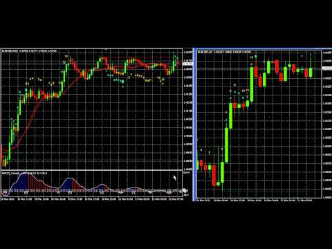 td-sequential-indicator-for-mt4---forex-march-18,-2011-eurusd