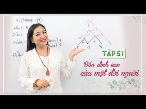 Tập 51: Bốn đỉnh cao của một đời người - Thay đổi cuộc sống với Nhân số học - QHLD#124