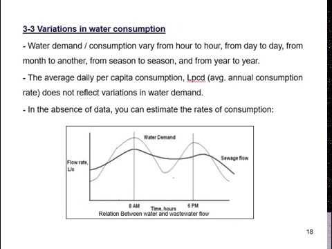 Wastewater Pumping Stations Design Lecture 3   Water and Wastewater Consumption