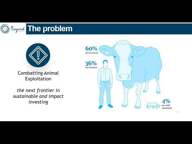 Combatting animal exploitation - the next frontier in sustainable and impact investing