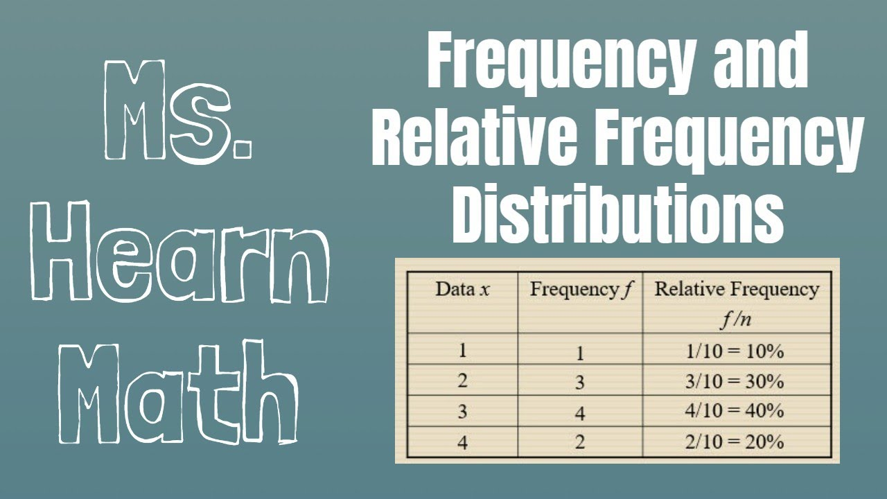 relative frequency of a category frequency