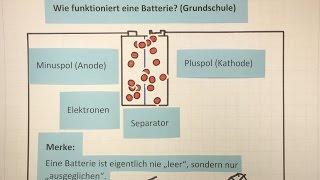 Wie funktioniert eine Batterie | Sachunterricht - Grundschule | Lehrerschmidt